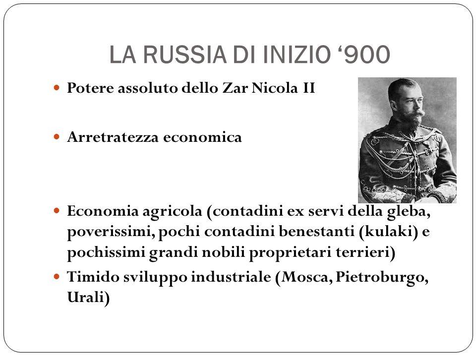 LA RUSSIA DI INIZIO '900 Potere assoluto dello Zar Nicola II