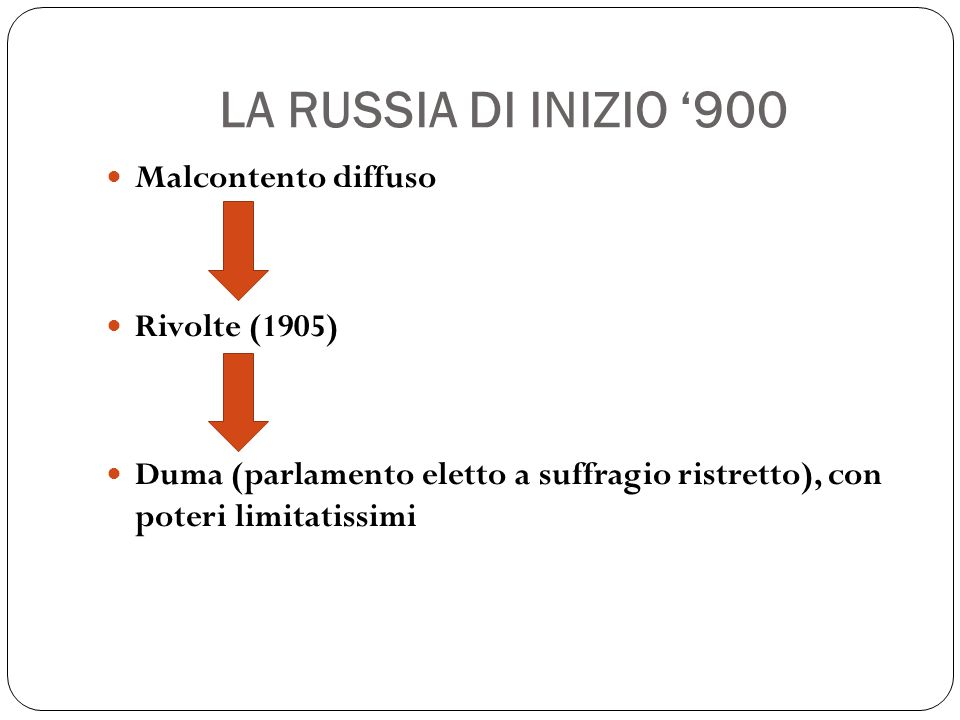 LA RUSSIA DI INIZIO '900 Malcontento diffuso Rivolte (1905)
