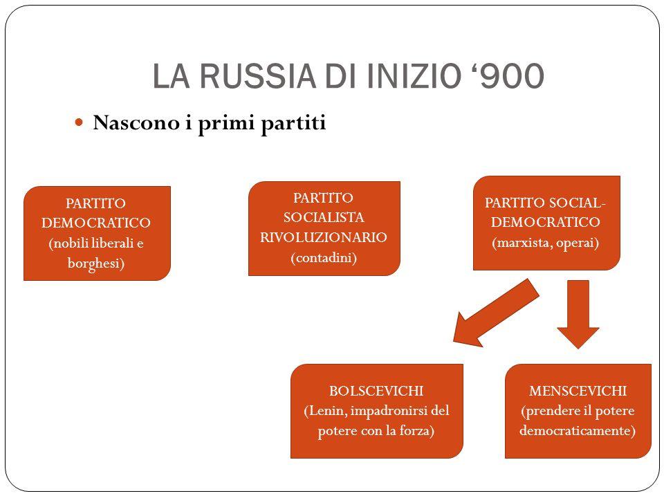 LA RUSSIA DI INIZIO '900 Nascono i primi partiti PARTITO SOCIAL-