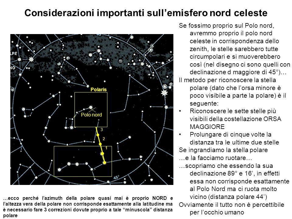 Considerazioni importanti sull'emisfero nord celeste