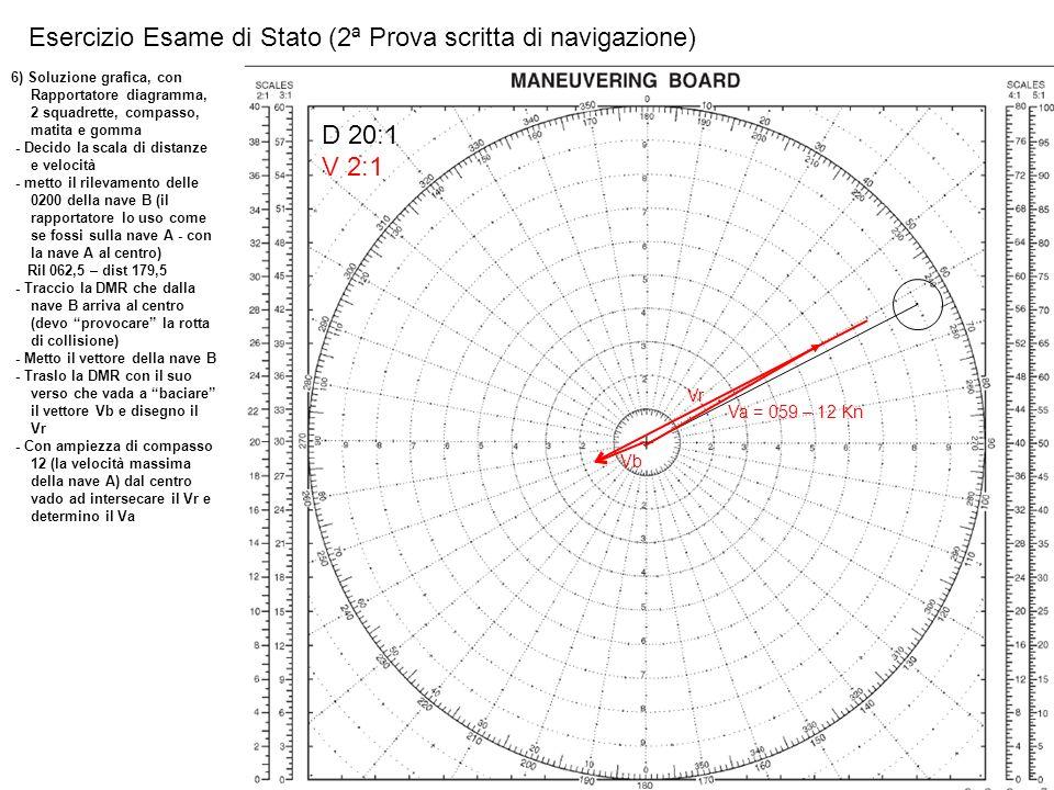 Esercizio Esame di Stato (2ª Prova scritta di navigazione)