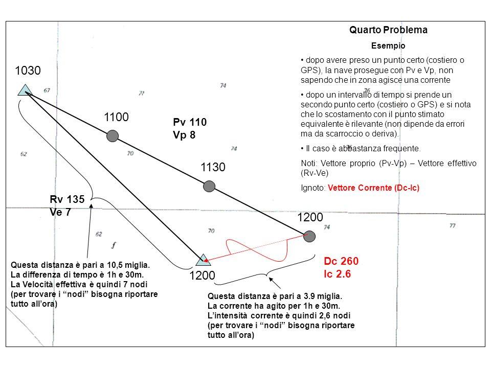 Quarto Problema Esempio. dopo avere preso un punto certo (costiero o GPS), la nave prosegue con Pv e Vp, non sapendo che in zona agisce una corrente.