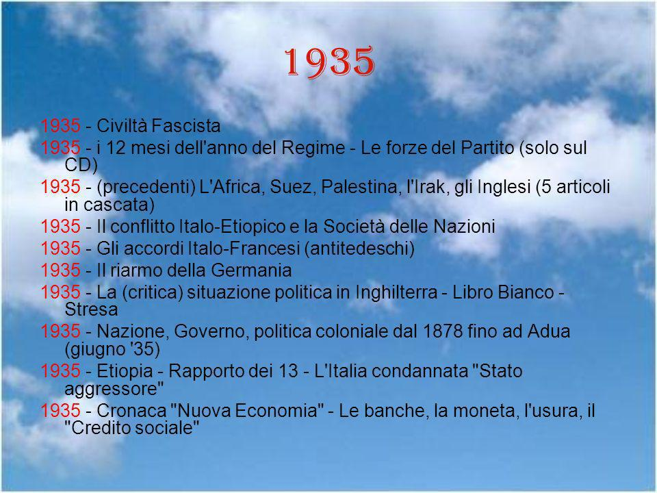 1935 1935 - Civiltà Fascista. 1935 - i 12 mesi dell anno del Regime - Le forze del Partito (solo sul CD)