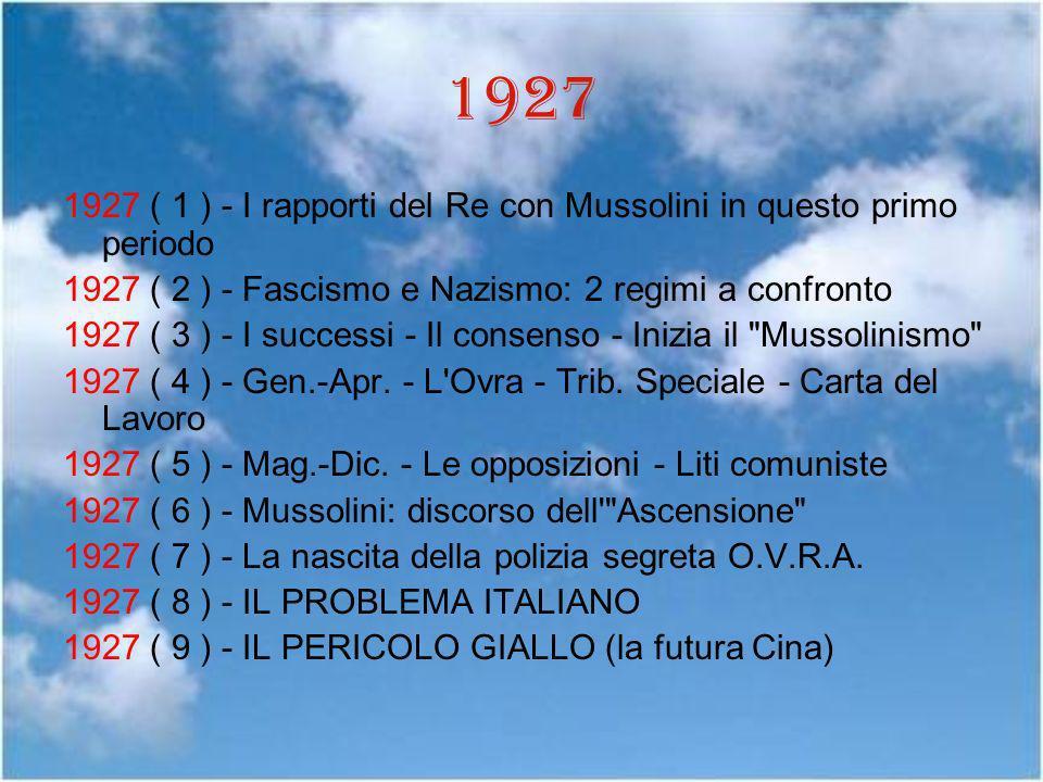 1927 1927 ( 1 ) - I rapporti del Re con Mussolini in questo primo periodo. 1927 ( 2 ) - Fascismo e Nazismo: 2 regimi a confronto.