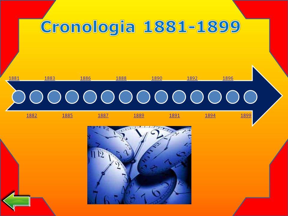 Cronologia 1881-1899 1881 1882 1883 1885 1886 1887 1888 1889 1890 1891 1892 1894 1896 1899