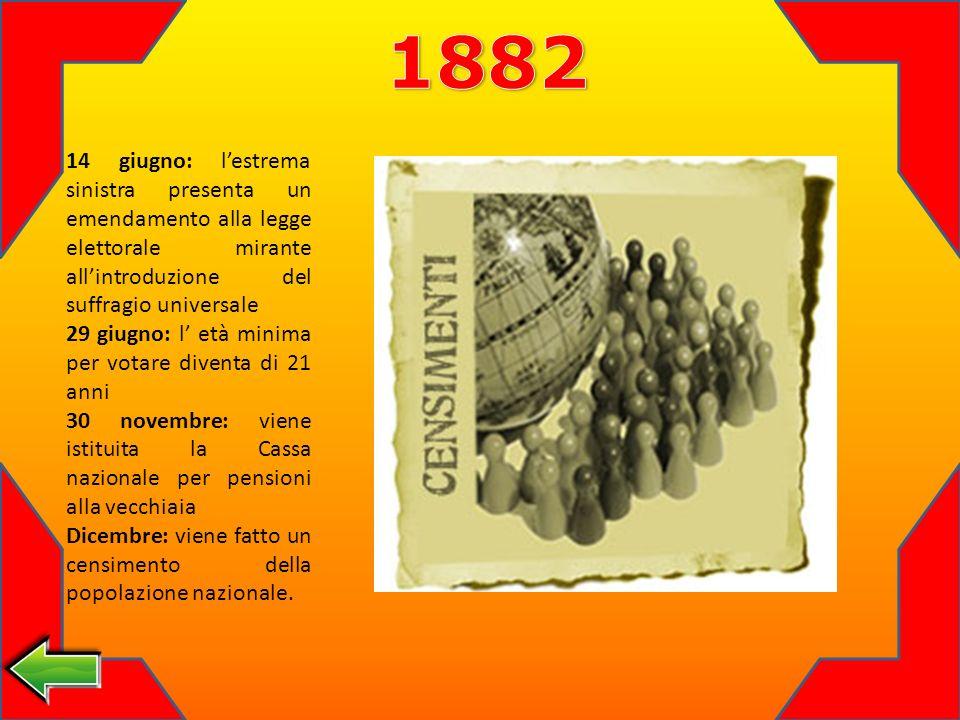1882 14 giugno: l'estrema sinistra presenta un emendamento alla legge elettorale mirante all'introduzione del suffragio universale.