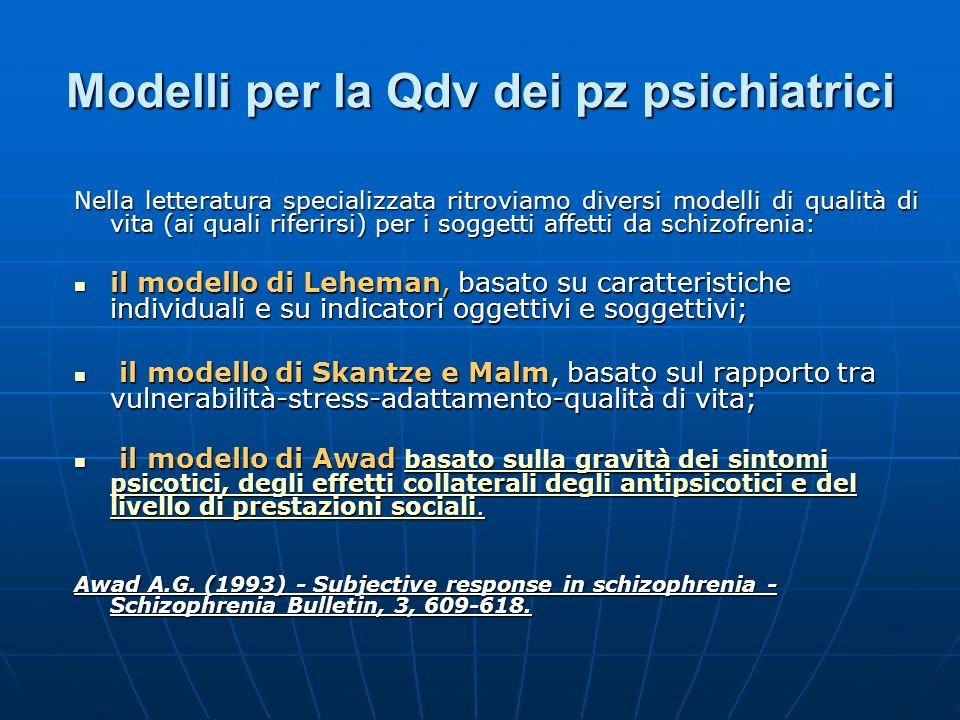 Modelli per la Qdv dei pz psichiatrici