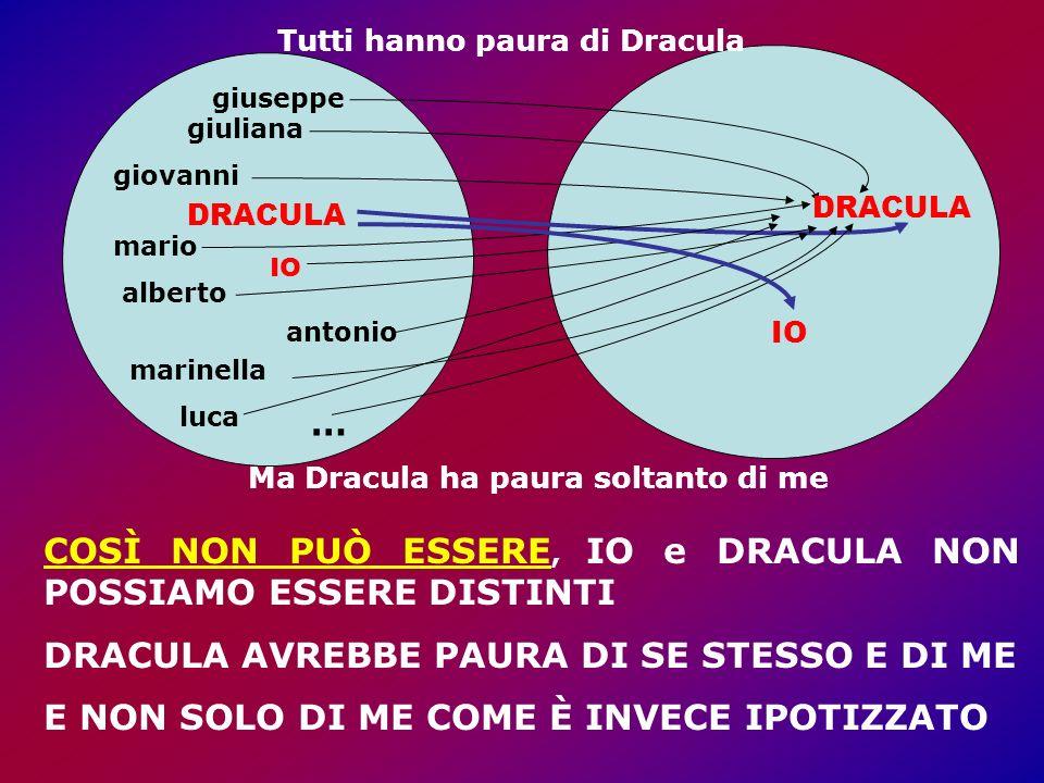 Ma Dracula ha paura soltanto di me