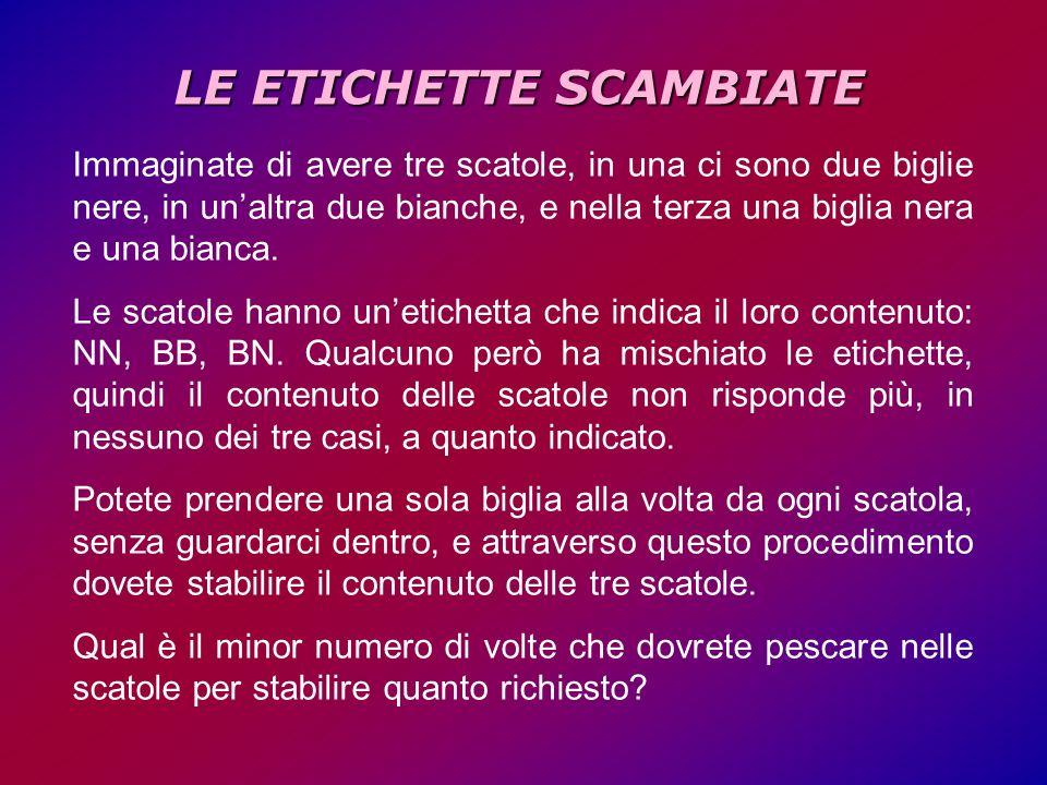 LE ETICHETTE SCAMBIATE