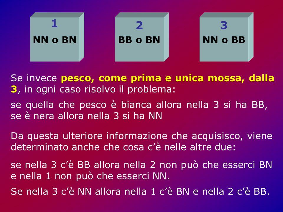 NN o BN BB o BN. NN o BB. 1. 2. 3. Se invece pesco, come prima e unica mossa, dalla 3, in ogni caso risolvo il problema: