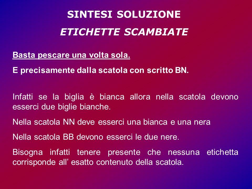 SINTESI SOLUZIONE ETICHETTE SCAMBIATE