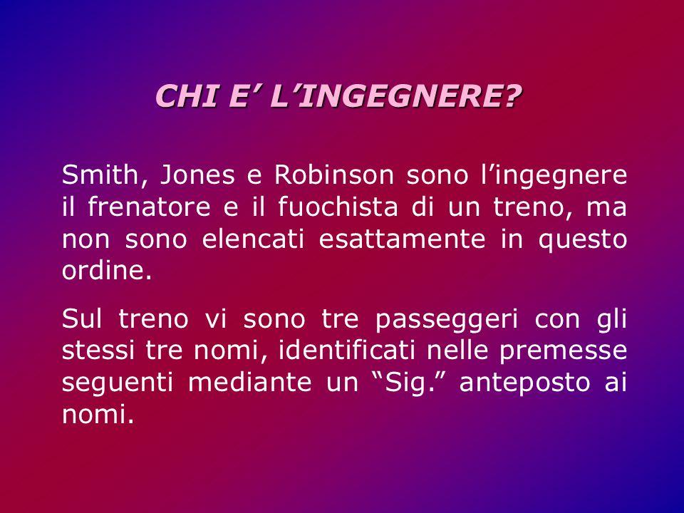 CHI E' L'INGEGNERE