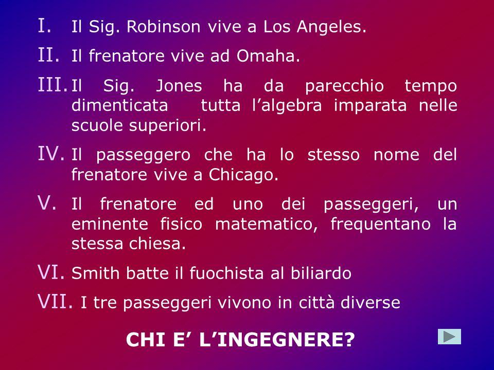 CHI E' L'INGEGNERE Il Sig. Robinson vive a Los Angeles.