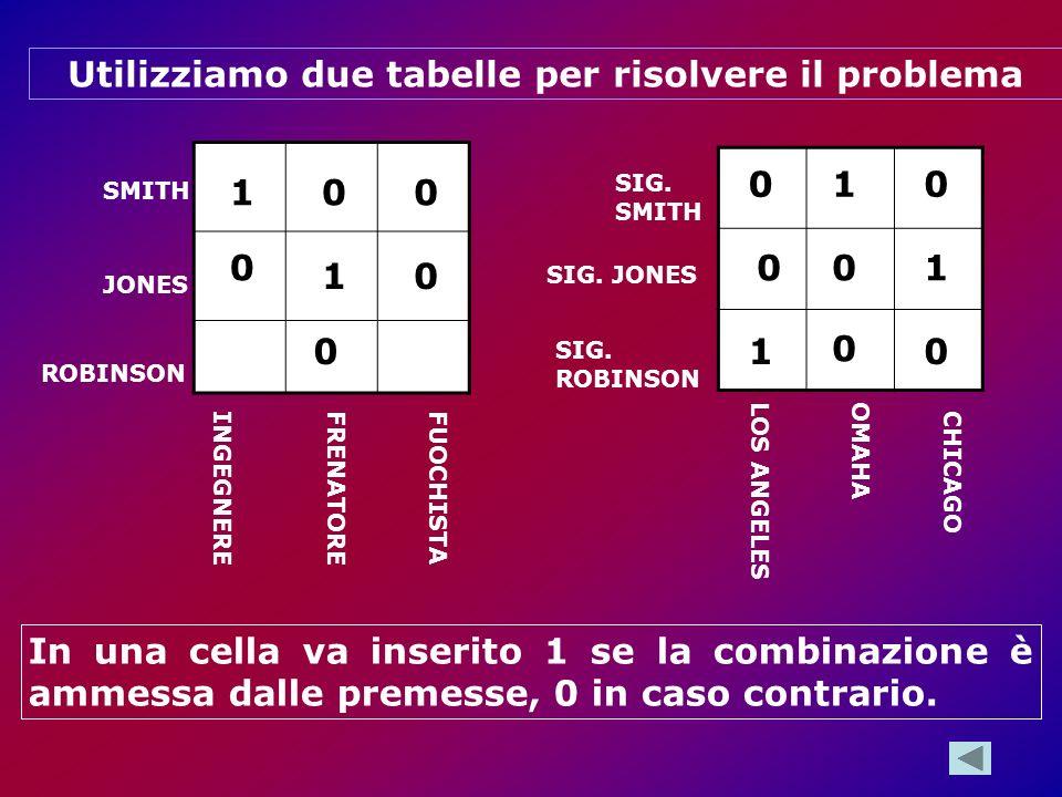 Utilizziamo due tabelle per risolvere il problema
