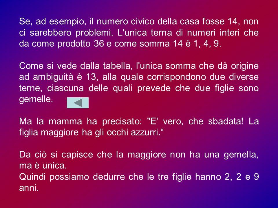Se, ad esempio, il numero civico della casa fosse 14, non ci sarebbero problemi. L unica terna di numeri interi che da come prodotto 36 e come somma 14 è 1, 4, 9.