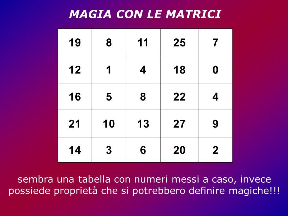 MAGIA CON LE MATRICI 19. 8. 11. 25. 7. 12. 1. 4. 18. 16. 5. 22. 21. 10. 13. 27. 9. 14.