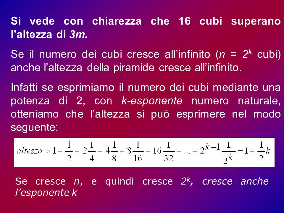 Si vede con chiarezza che 16 cubi superano l'altezza di 3m.