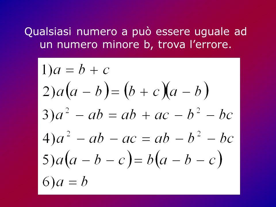 Qualsiasi numero a può essere uguale ad un numero minore b, trova l'errore.