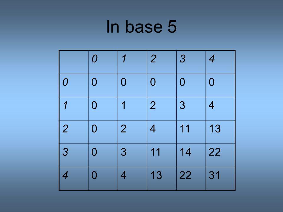In base 5 1 2 3 4 11 13 14 22 31