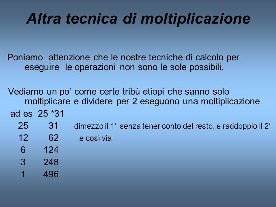 Altra tecnica di moltiplicazione