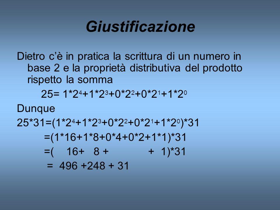 Giustificazione Dietro c'è in pratica la scrittura di un numero in base 2 e la proprietà distributiva del prodotto rispetto la somma.