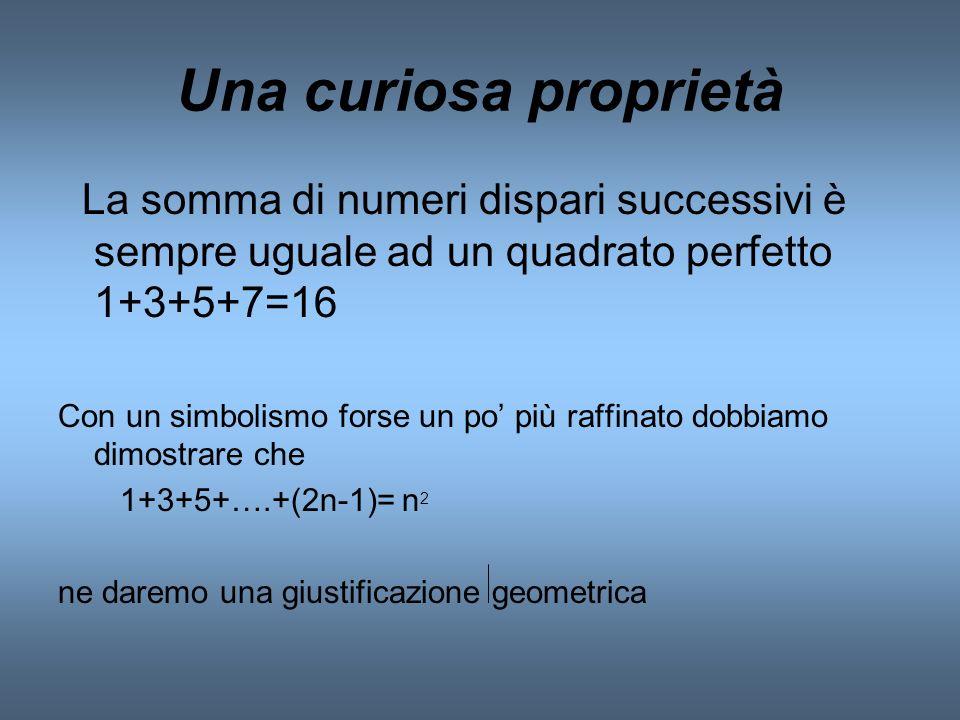 Una curiosa proprietà La somma di numeri dispari successivi è sempre uguale ad un quadrato perfetto 1+3+5+7=16.