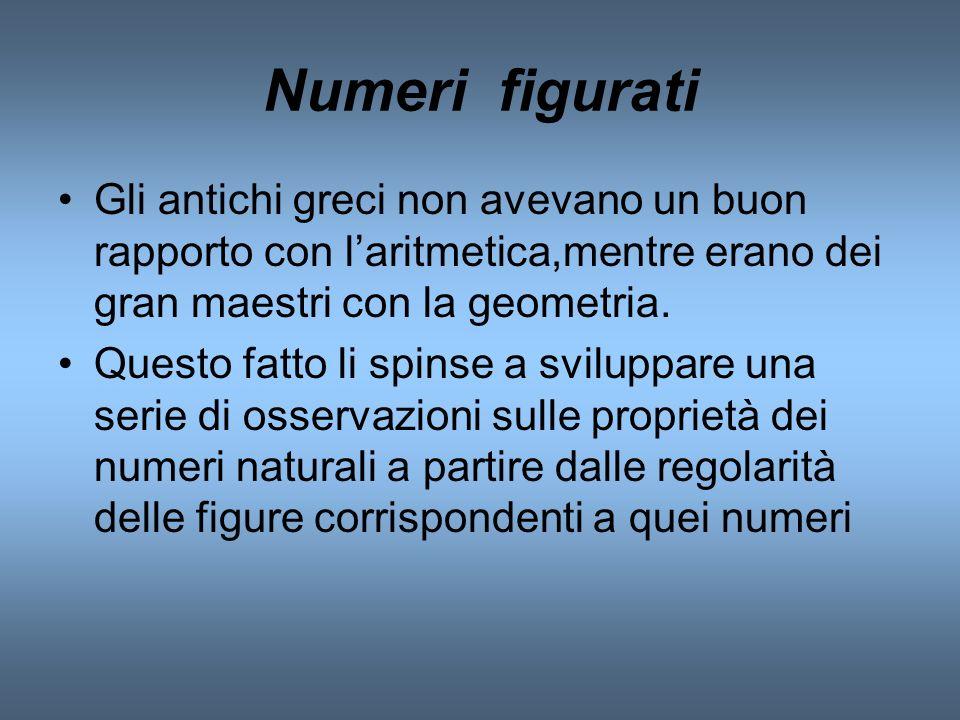 Numeri figurati Gli antichi greci non avevano un buon rapporto con l'aritmetica,mentre erano dei gran maestri con la geometria.