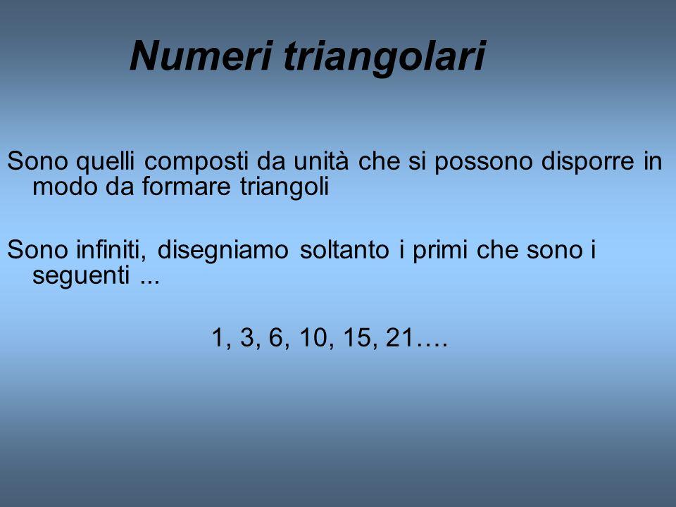 Numeri triangolari Sono quelli composti da unità che si possono disporre in modo da formare triangoli.