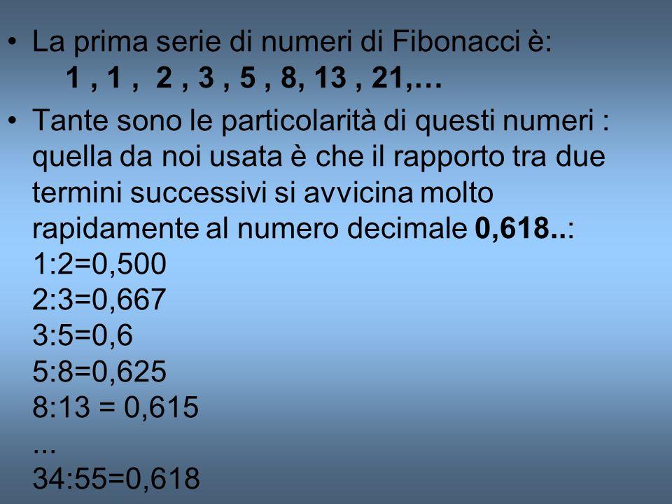 La prima serie di numeri di Fibonacci è: 1 , 1 , 2 , 3 , 5 , 8, 13 , 21,…