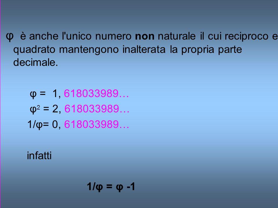 φ è anche l unico numero non naturale il cui reciproco e quadrato mantengono inalterata la propria parte decimale.