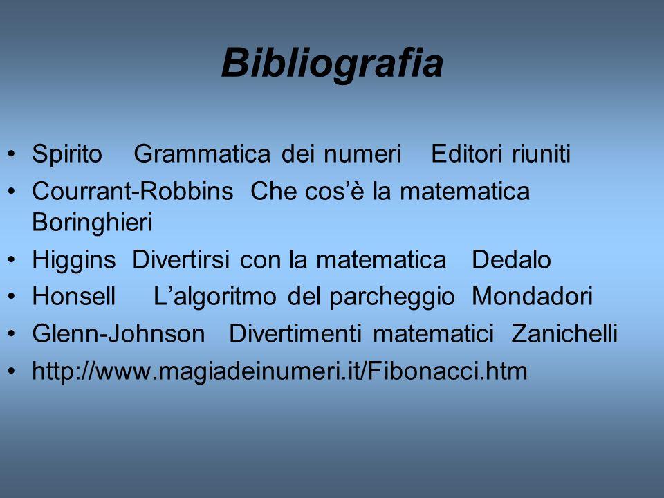 Bibliografia Spirito Grammatica dei numeri Editori riuniti