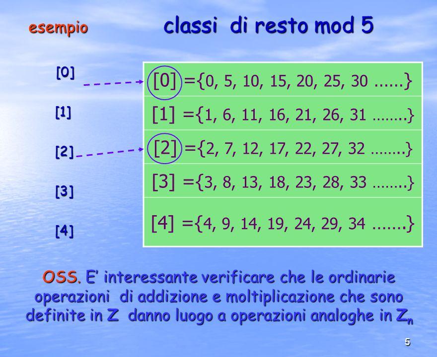 esempio classi di resto mod 5