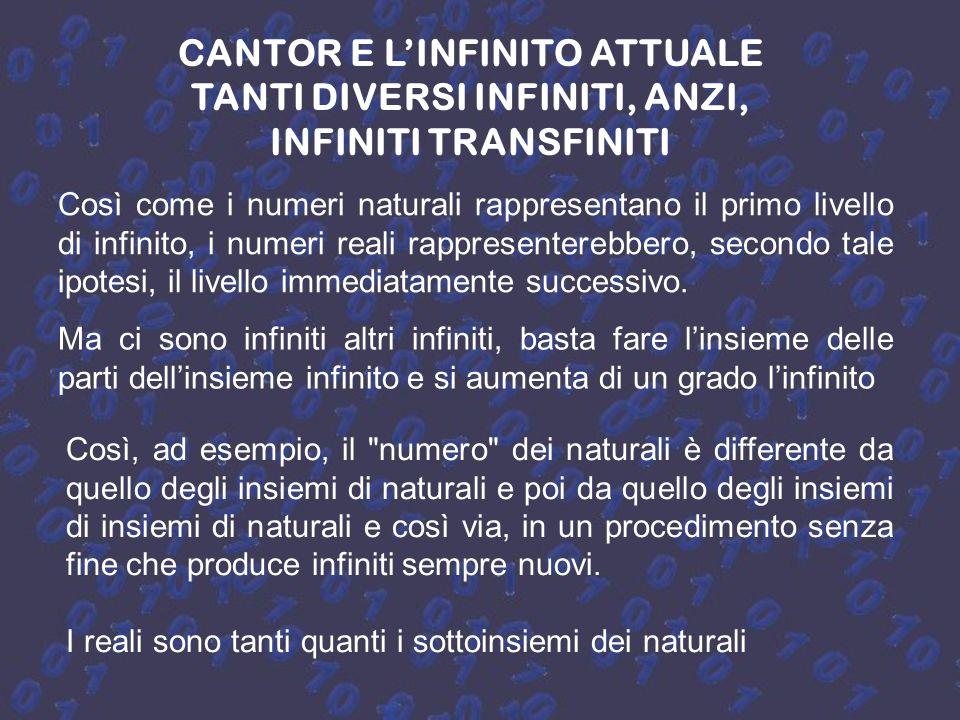 CANTOR E L'INFINITO ATTUALE TANTI DIVERSI INFINITI, ANZI,