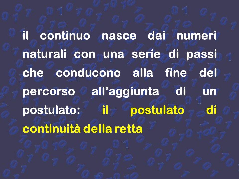 il continuo nasce dai numeri naturali con una serie di passi che conducono alla fine del percorso all'aggiunta di un postulato: il postulato di continuità della retta