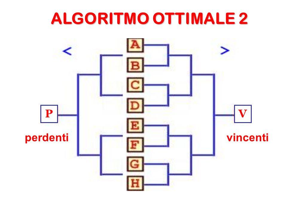 ALGORITMO OTTIMALE 2 P V perdenti vincenti