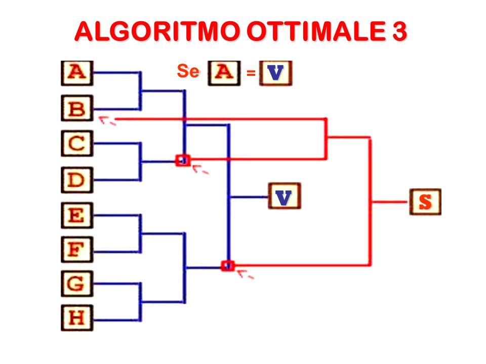 ALGORITMO OTTIMALE 3 Se V = V S
