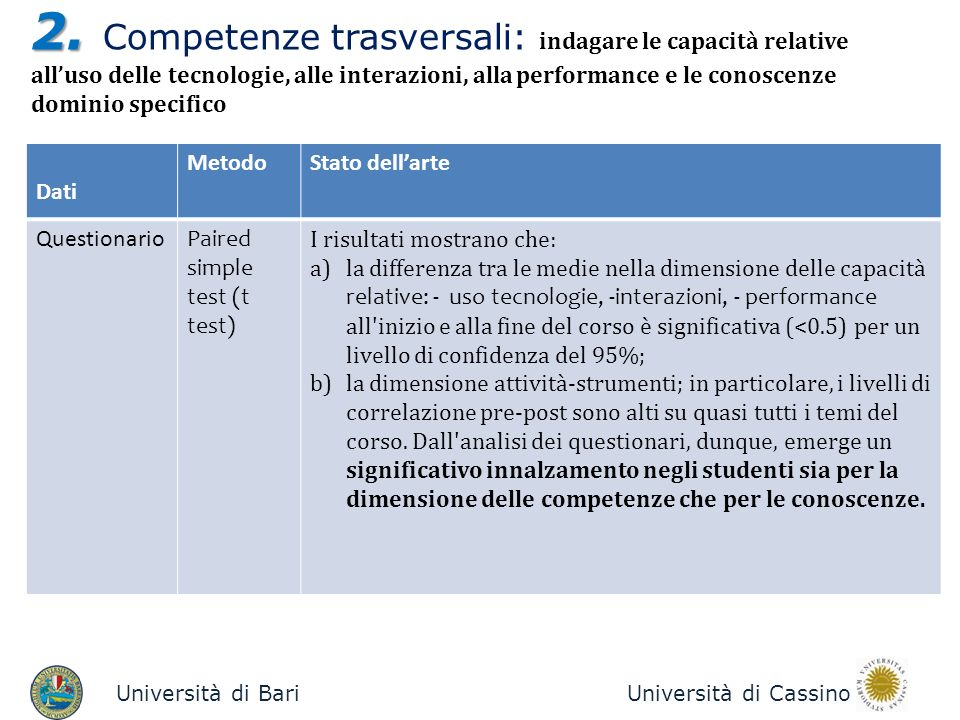 2. Competenze trasversali: indagare le capacità relative all'uso delle tecnologie, alle interazioni, alla performance e le conoscenze dominio specifico