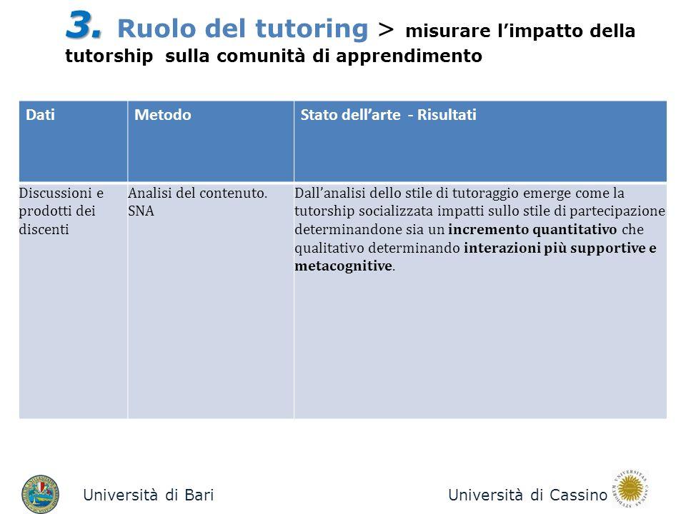 3. Ruolo del tutoring > misurare l'impatto della tutorship sulla comunità di apprendimento