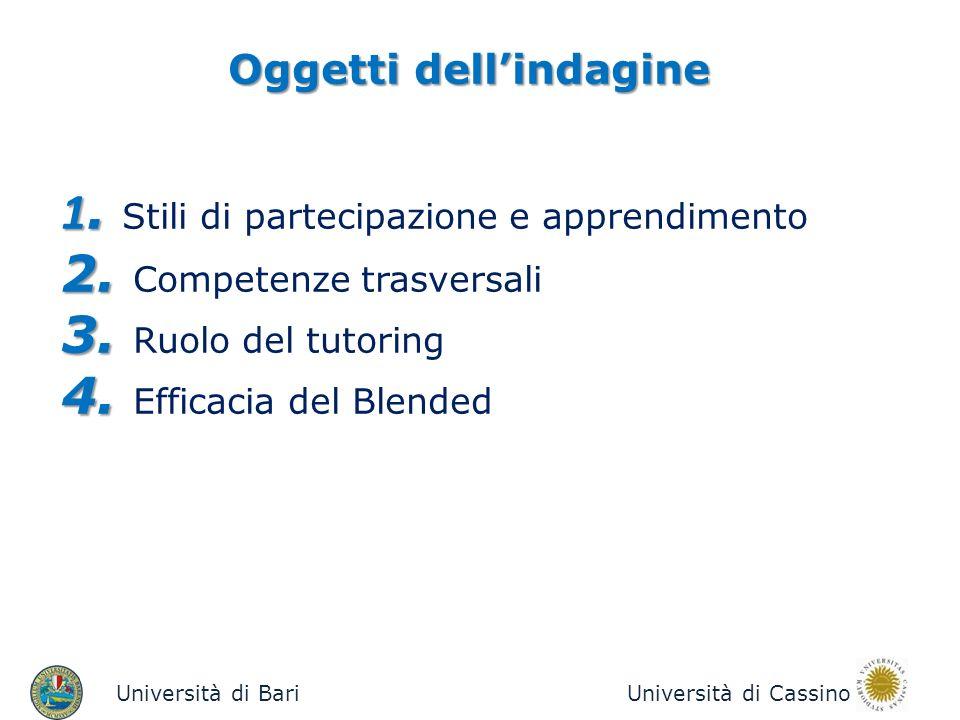 1. Stili di partecipazione e apprendimento 2. Competenze trasversali