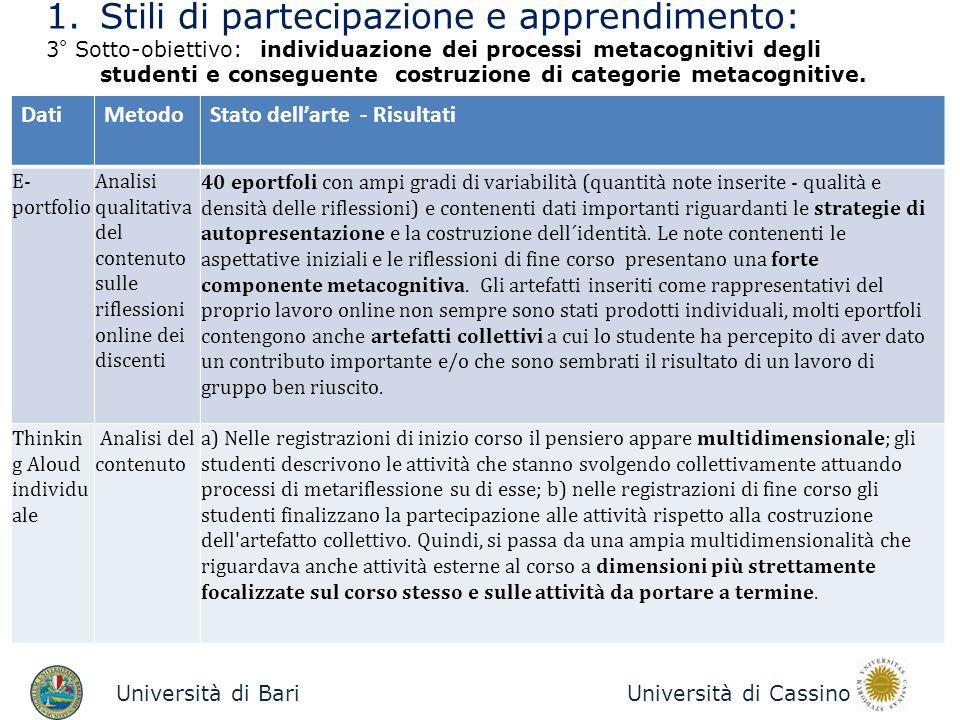 Stili di partecipazione e apprendimento: