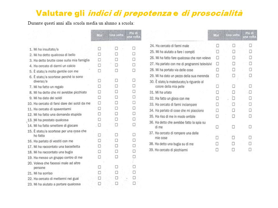 Valutare gli indici di prepotenza e di prosocialità