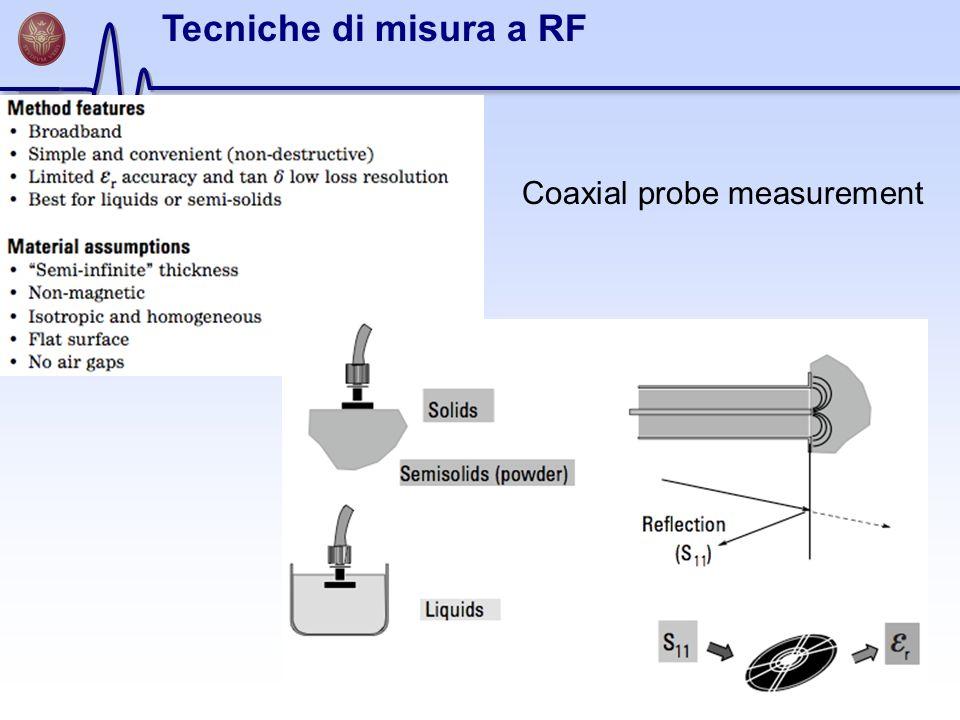 Tecniche di misura a RF Coaxial probe measurement