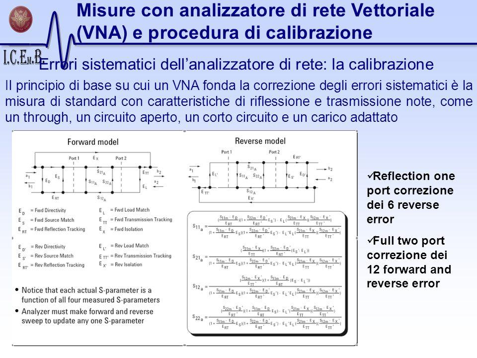 Errori sistematici dell'analizzatore di rete: la calibrazione