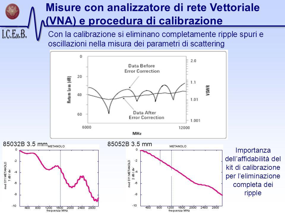 Misure con analizzatore di rete Vettoriale (VNA) e procedura di calibrazione