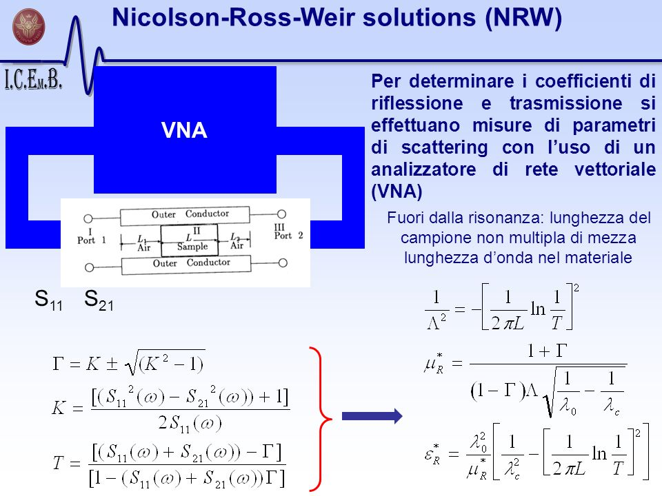 Nicolson-Ross-Weir solutions (NRW)