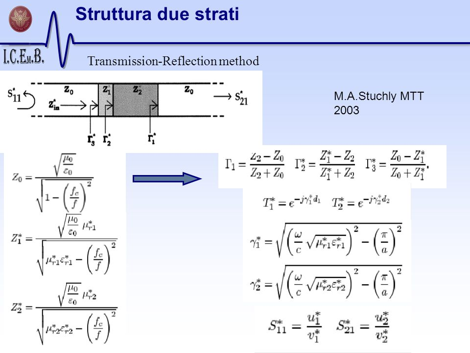 Struttura due strati Transmission-Reflection method