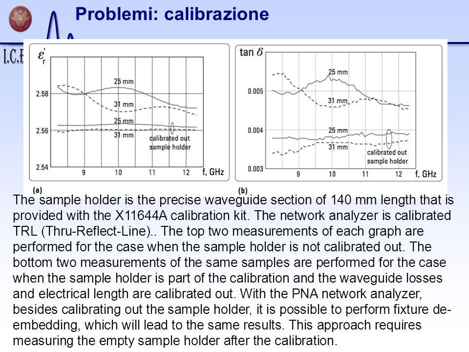 Problemi: calibrazione