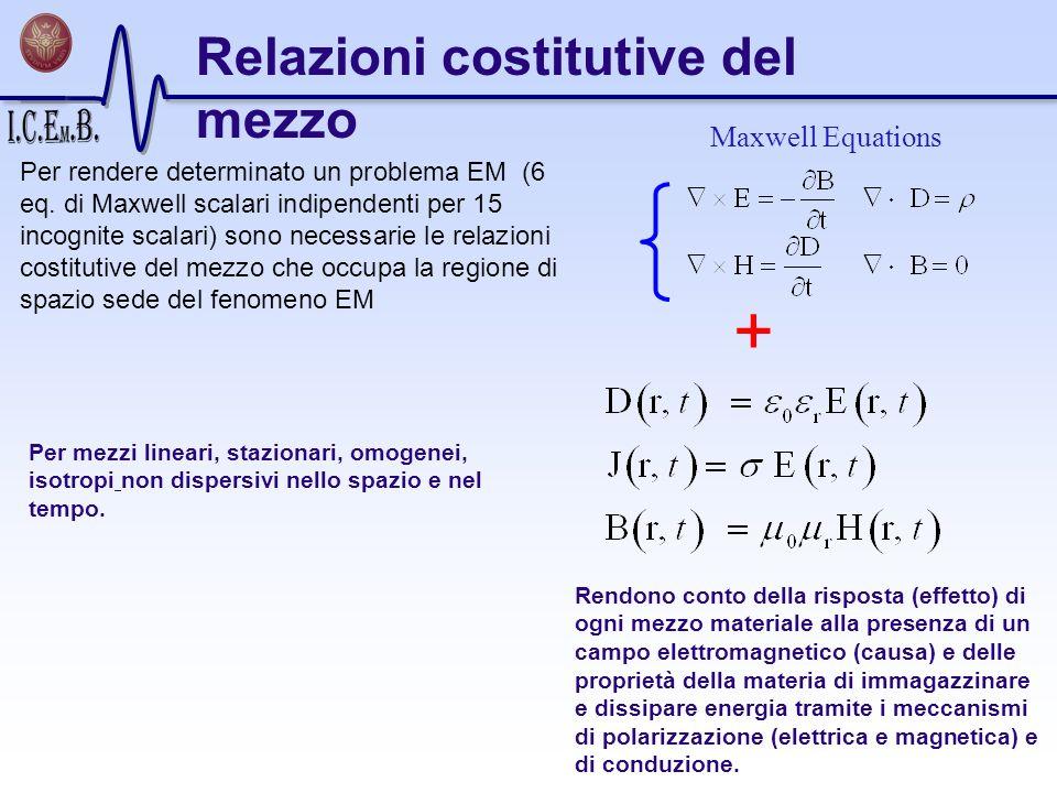 + Relazioni costitutive del mezzo Maxwell Equations