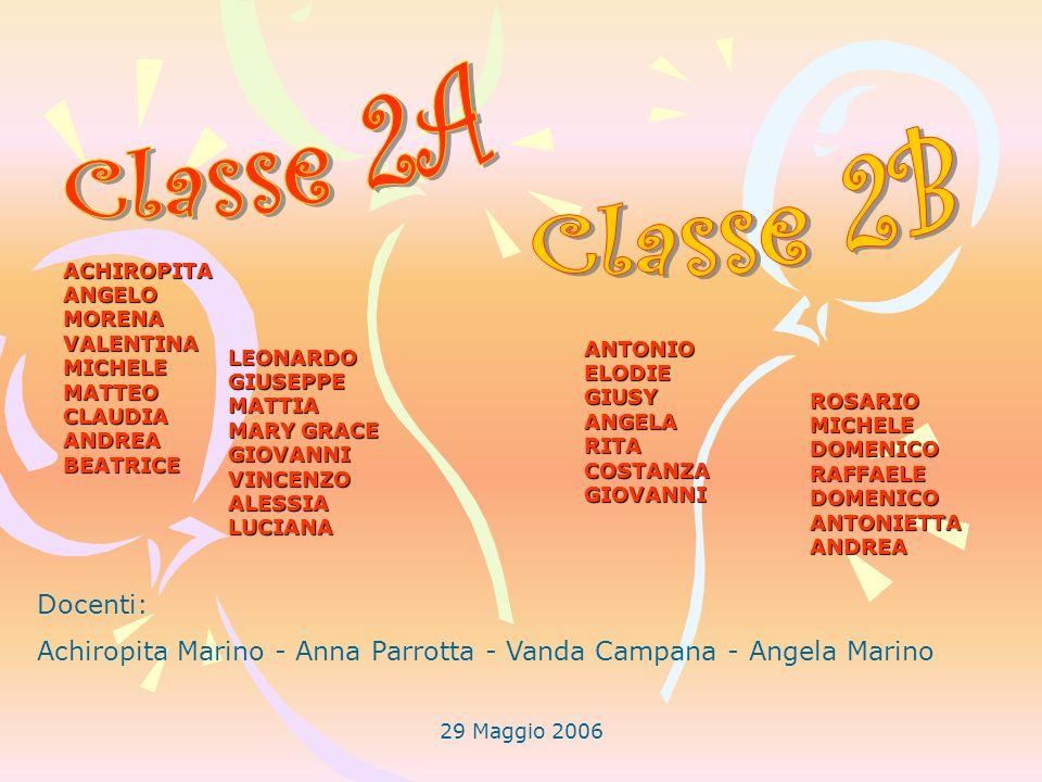 Classe 2A Classe 2B Docenti: