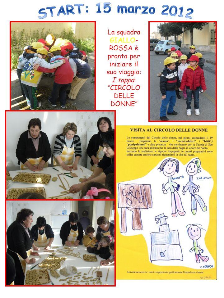 START: 15 marzo 2012 La squadra GIALLO-ROSSA è pronta per iniziare il suo viaggio: I tappa: CIRCOLO DELLE DONNE